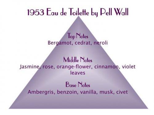 1953 Eau de Toilette Scent Pyramid
