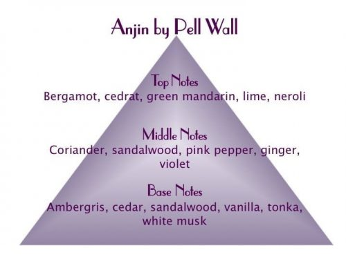 Anjin Scent Pyramid