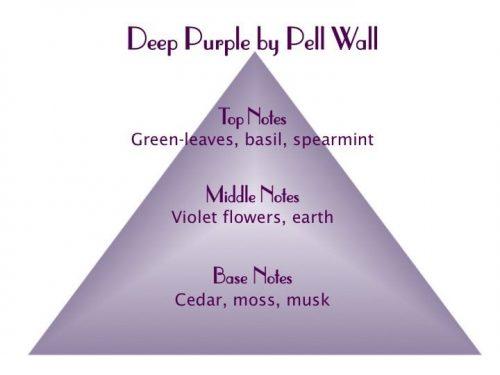 Deep Purple Scent Pyramid