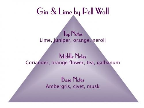 Gin & Lime Scent Pyramid