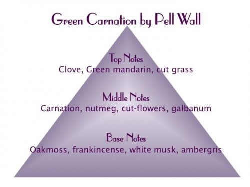 Green Carnation Scent Pyramid