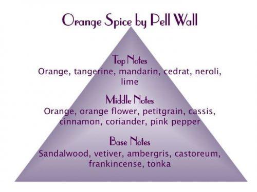Orange Spice Scent Pyramid