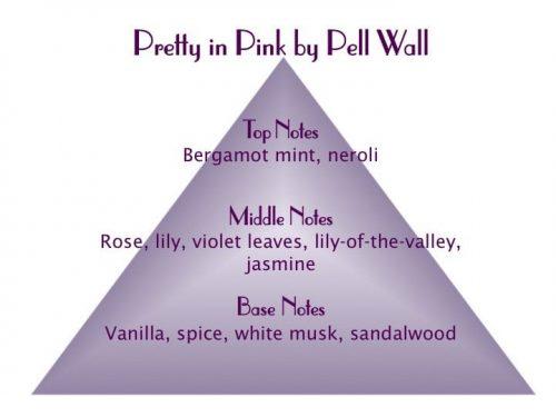 Pretty in Pink Scent Pyramid