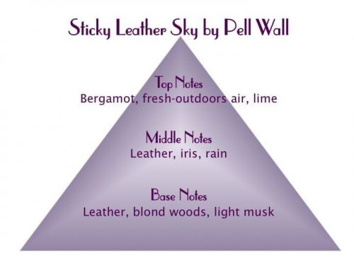 Sticky Leather Sky Scent Pyramid