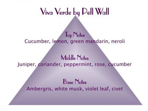 Viva Verde Scent Pyramid