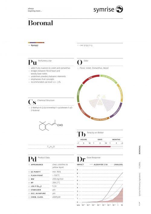 SYM_PC-Boronal page 1